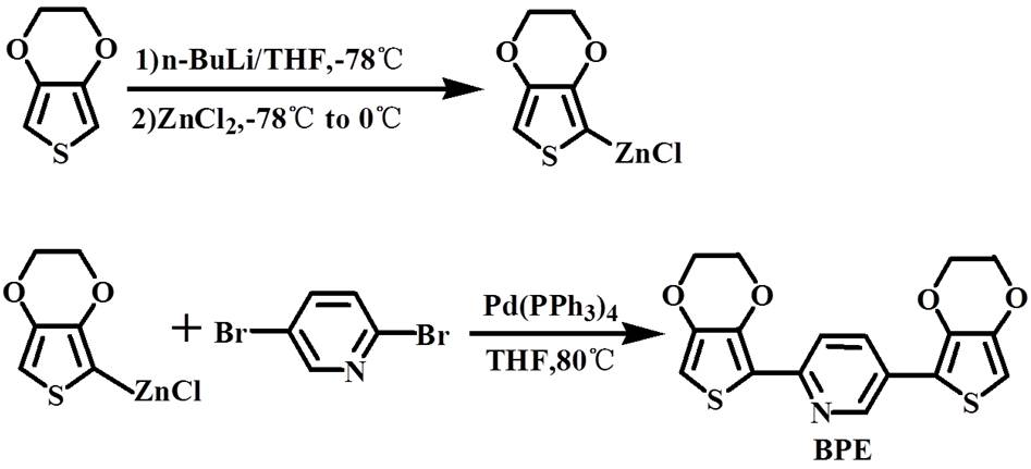 synthesis route of monomer BPE
